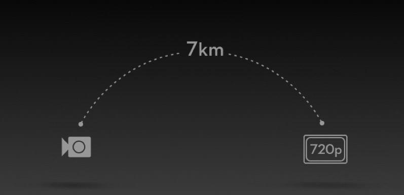 Дальность полета до 7 км