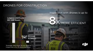 Почему дроны в строительстве являются хорошей инвестицией для архитектурных компаний
