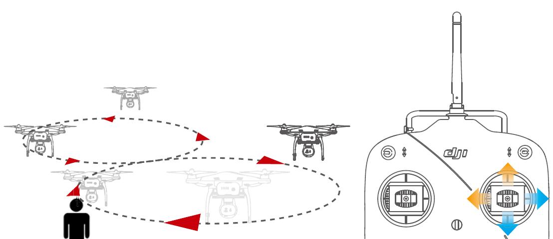 Задание на управление квадрокоптером DJI номер 5